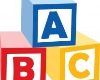 The A-B-C Formula for a Branded Resume