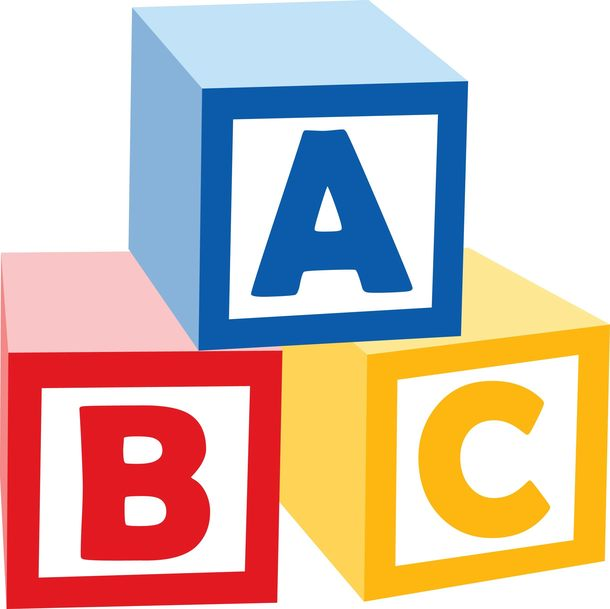 The A B C Formula For A Branded Resume