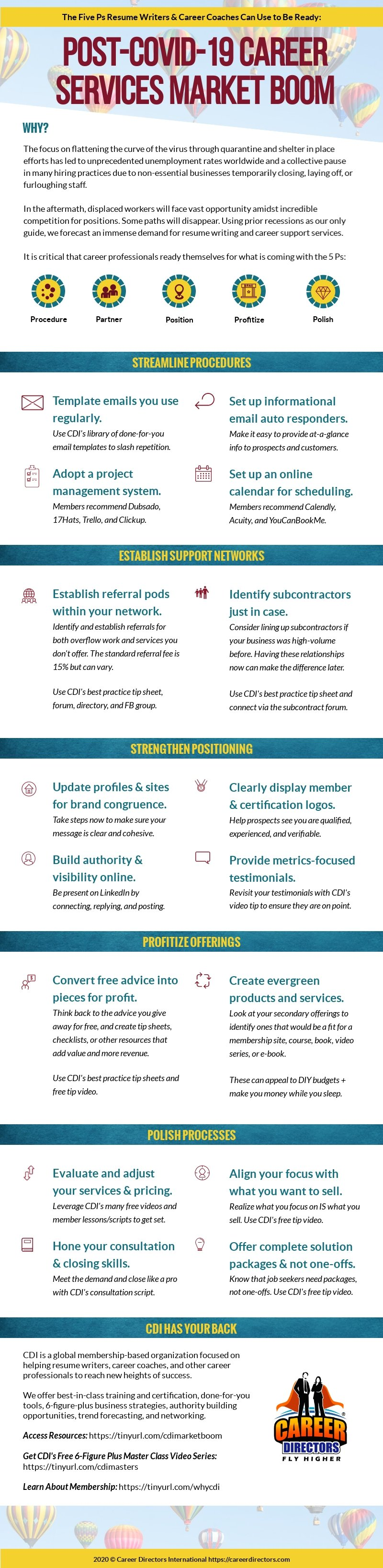 Infographic of the 5 P's for Resume Writers & Career Coaches to Navigate the Post-COVID-19 Career Services Boom Market